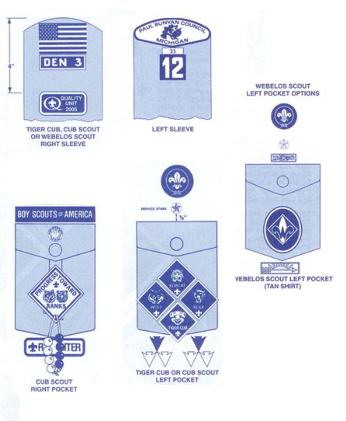 Boy scouts patches locations guide